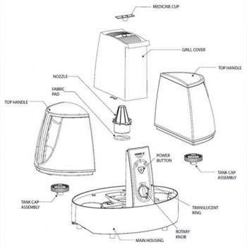 51 100 Price Humidifiers Comparison