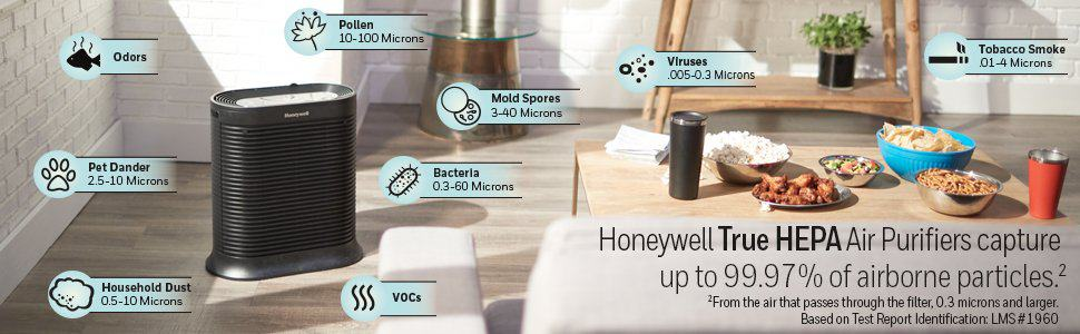 Honeywell HPA300 Air Purifier true HEPA