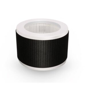 KOIOS Official Certified Replacement Filters