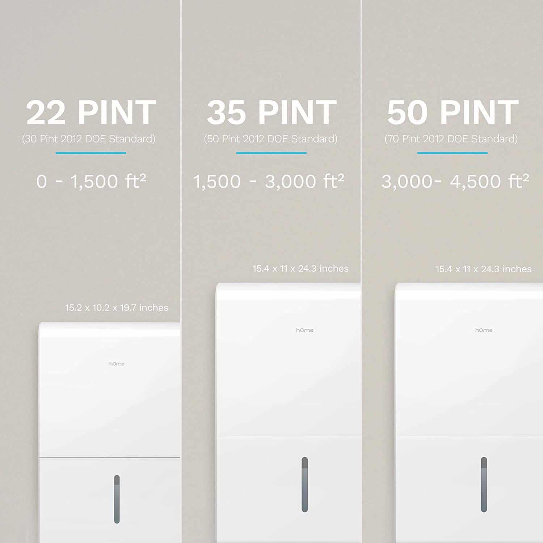 Alternatives to 30 Pint Dehumidifier. hOmeLabs Energy Star 30 Pint Dehumidifier