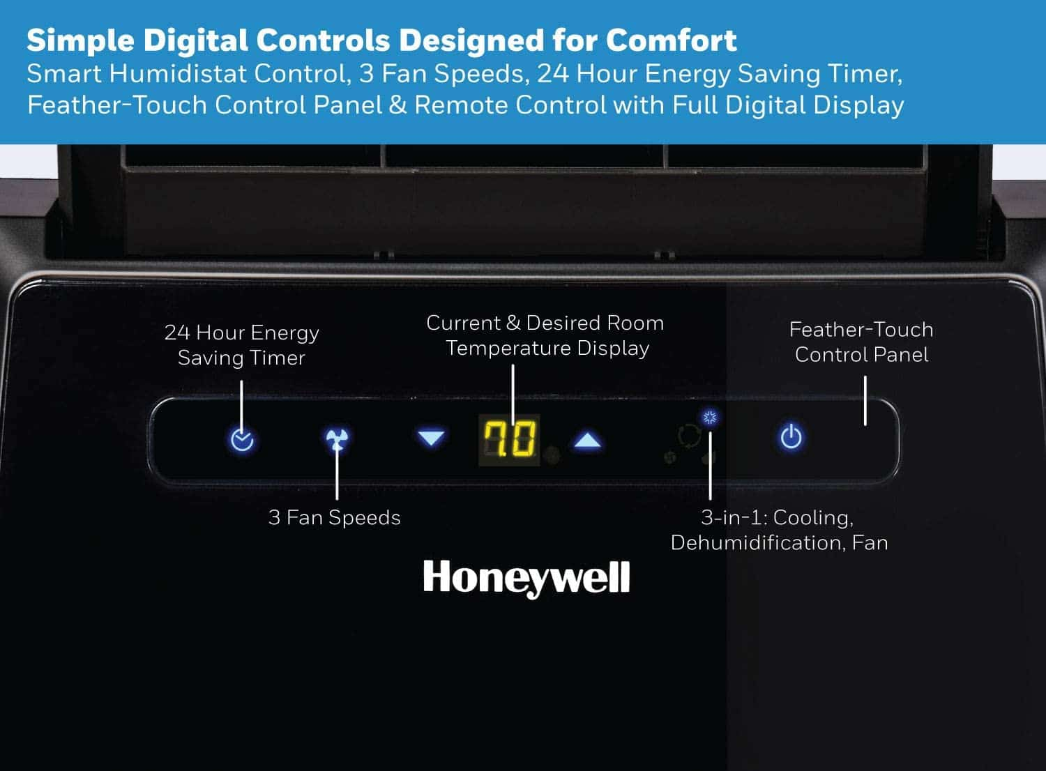 Honeywell Black MN12CESBB Portable Air Conditioner Review
