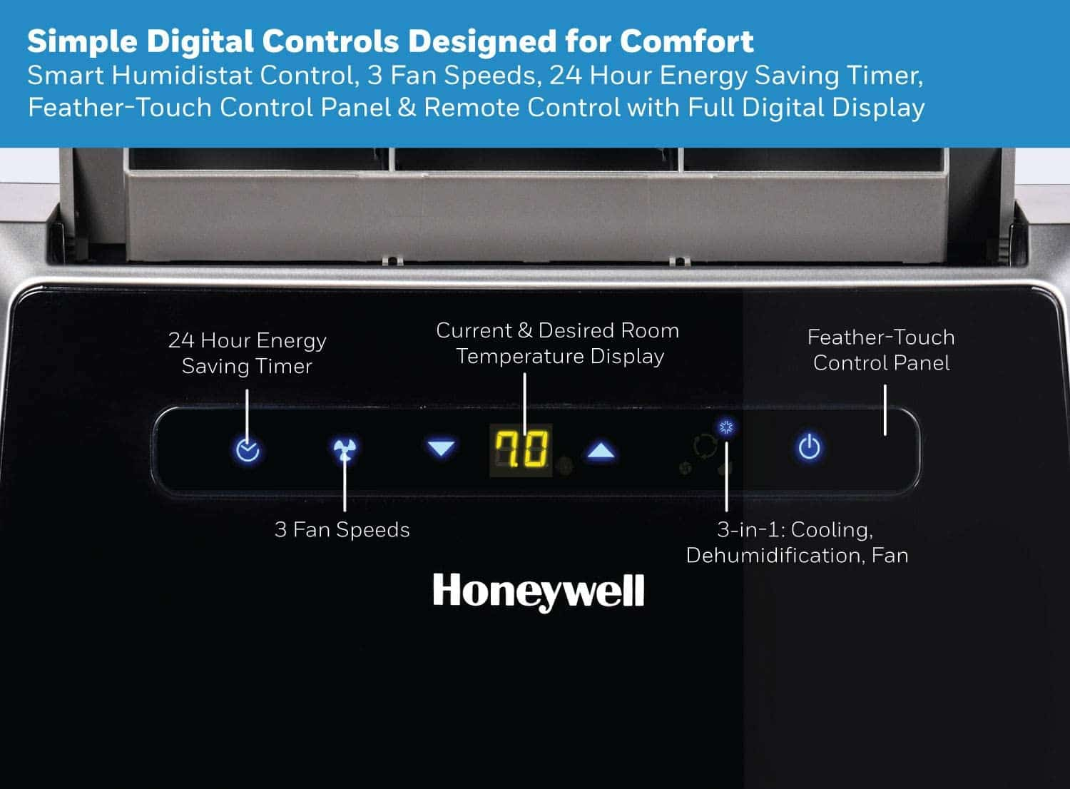 Honeywell Condition MN12CES 12,000 BTU Portable Air Conditioner Review