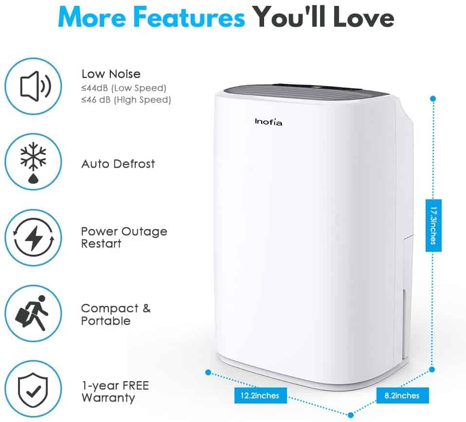 Inofia 30 Pints Dehumidifiers for Home Review