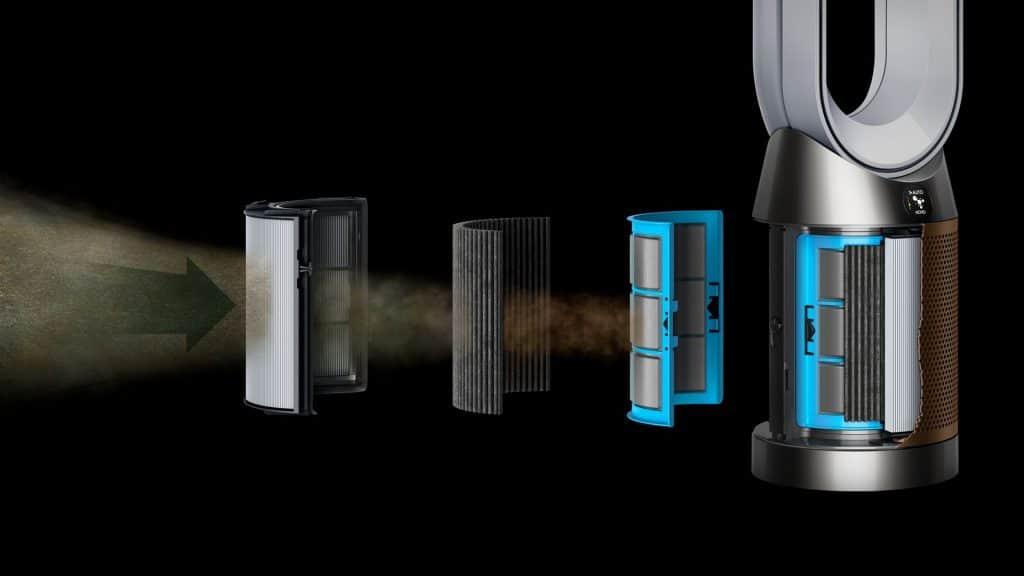 Dyson Purifier Cool Formaldehyde TP09 filters