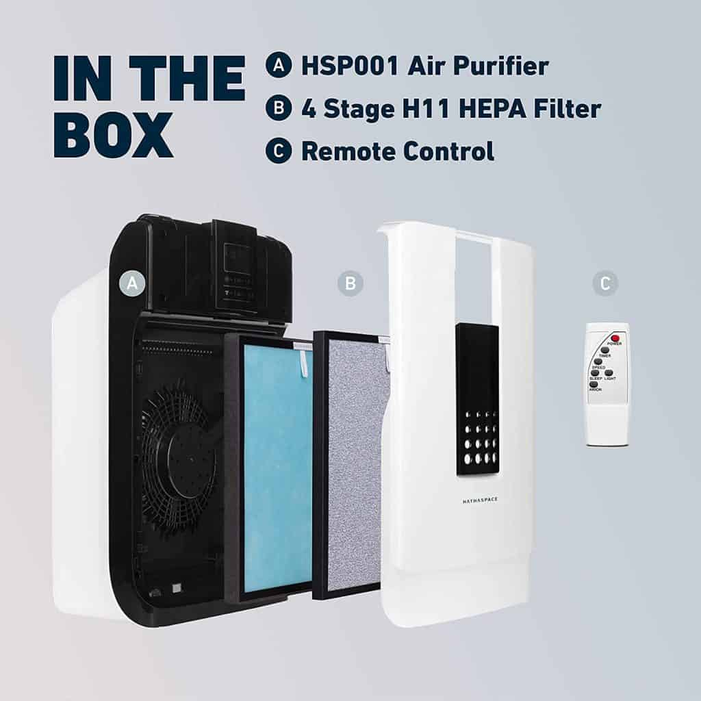 Hathaspace HSP001 Air Purifier Filters Review