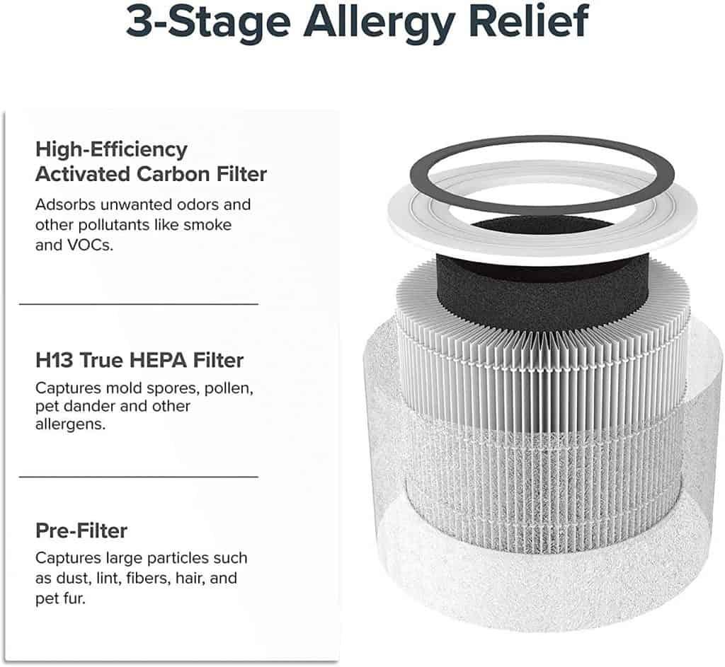 Levoit Core 300 Air Purifier Filters Review