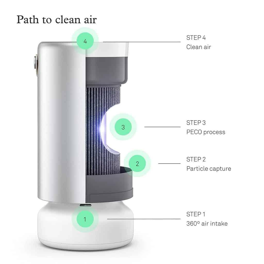 Molekule Air Pro Air Purifier Filters